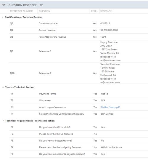 Best Practices for Designing Online Bid Responses - ProcureWare